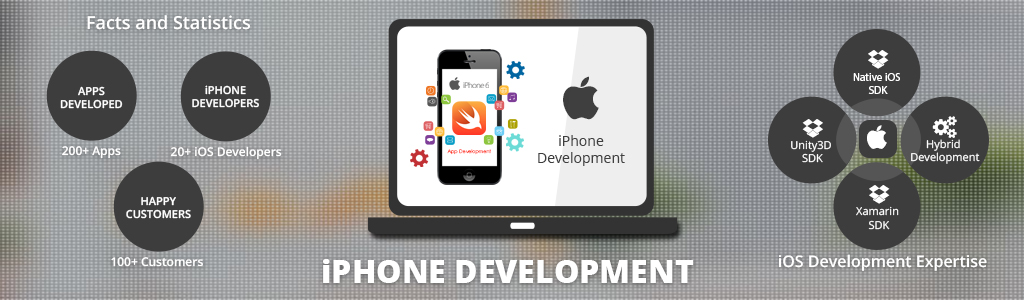 Business prospects of iphone app development blog mobiers for Best home decor apps iphone